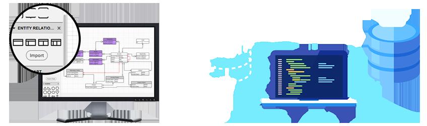 Database Design/Dev./Migration